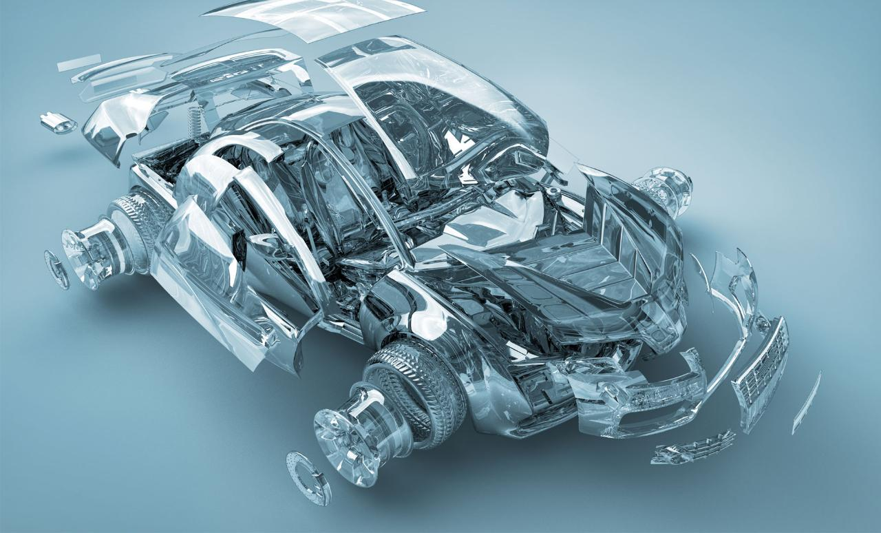 automotive-supply-chain